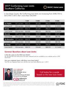 2017 conforming loan limits
